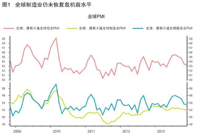 新常态下中国经济主要特征与走向