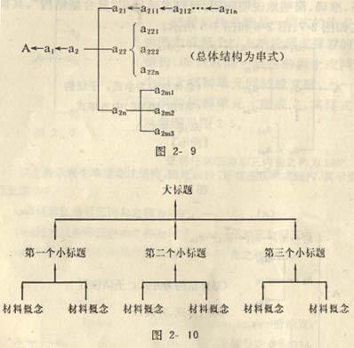 电路 电路图 电子 设计 素材 原理图 398_391