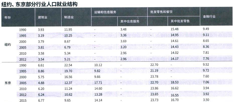 世界人口问题论文_转变中的中国与世界人口问题研究 上海社会科学院人口与发